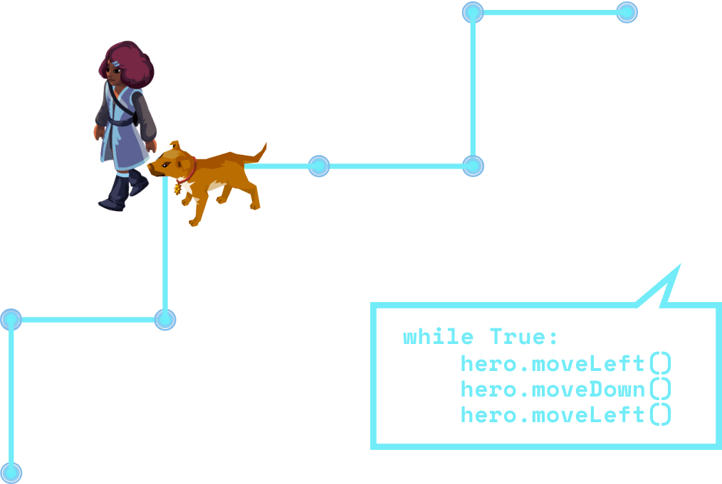 hero and pet dog walking along grid with hero.moveLeft() code in speech bubble
